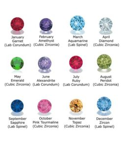 Birthstone Chart - Personalized Birthstone Jewelry by Personalize it FREE