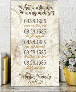 CAN00010-WhatADifference What a Difference a Day Makes Personalized Family Special Dates Canvas Wall Art When We Met Special Family Dates Gift Idea by Personalize it FREE
