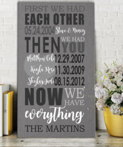 CAN00011-WeHaveEverything We Now Have Everything Family Milestones Personalized Canvas Wall Art Keepsake Anniversary Couples Family Grandparents Mom Dad Mother Father Day Gift Idea from Personalize it FREE
